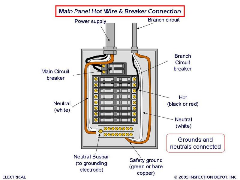 main panel wiring diagram   25 wiring diagram images
