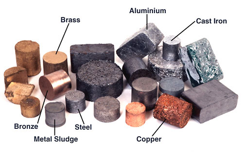 Most Conductive Metals
